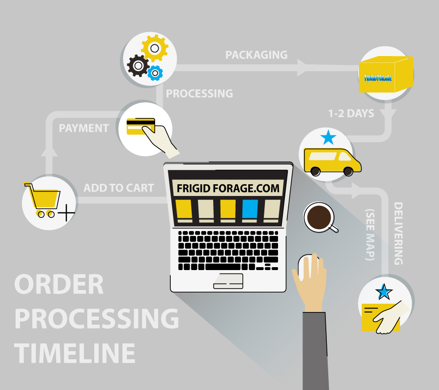 ff-order.jpg